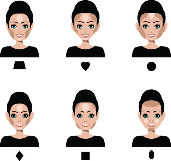 Maquillaje segun tipo de rostro