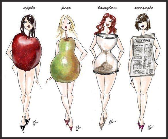 Body Shapes Sketch
